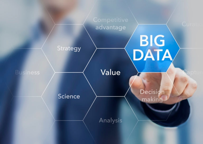 big data elegir internet business recurso bbva