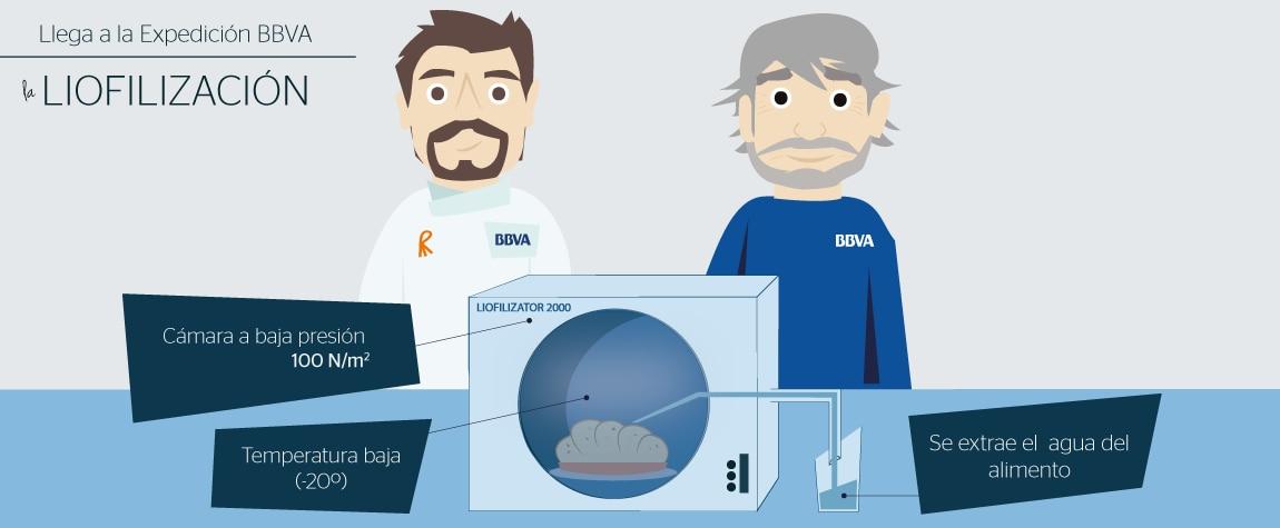 La técnica de liofilización de Jordi Roca