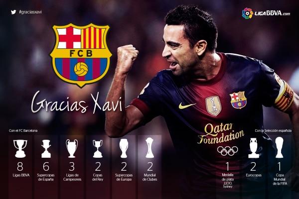 Liga BBVA gracias Xavi 2015
