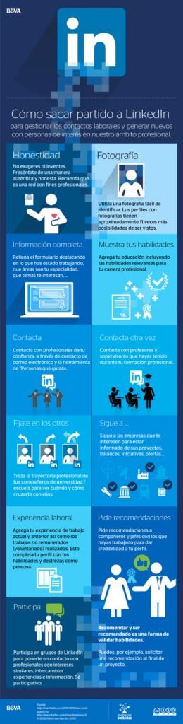 Infografía Cómo sacar partido a LinkedIn de BBVA