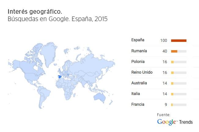 Gráfico de Google Trends sobre el interés geográfico que genera el término 'Garbiñe Muguruza'
