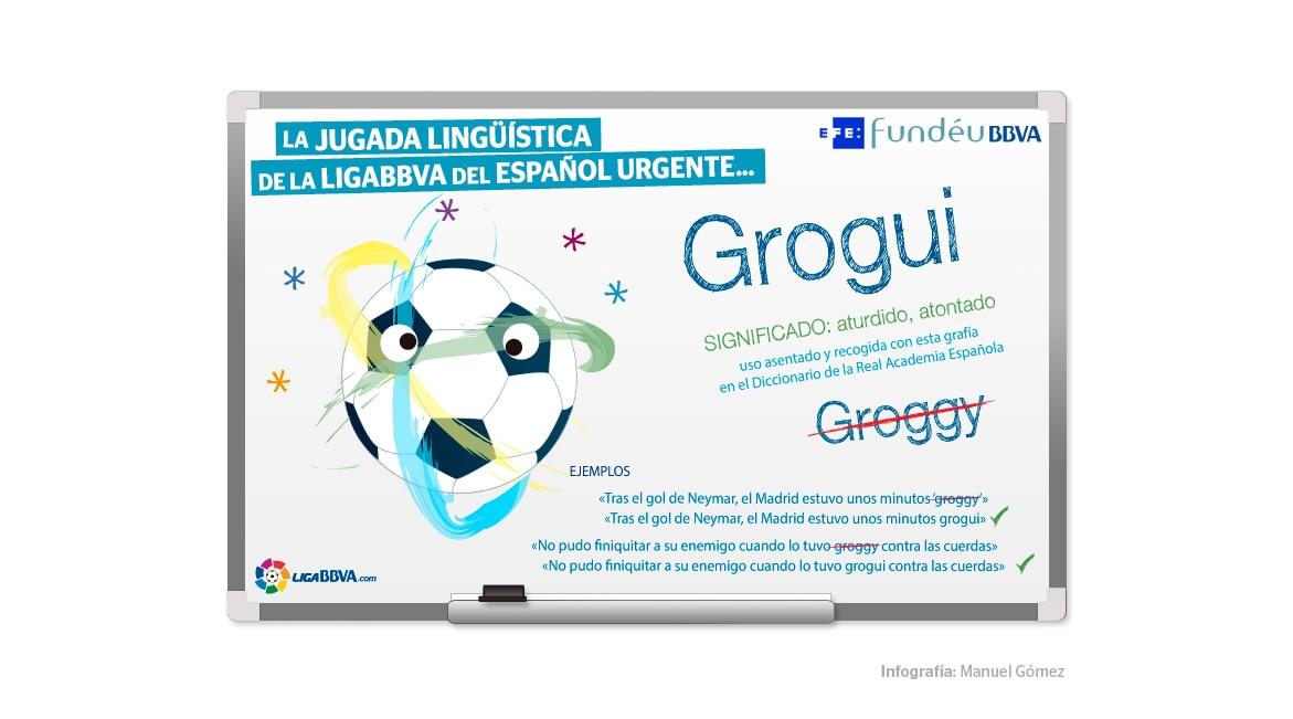 Las pizarras de la Liga BBVA del Español Urgente
