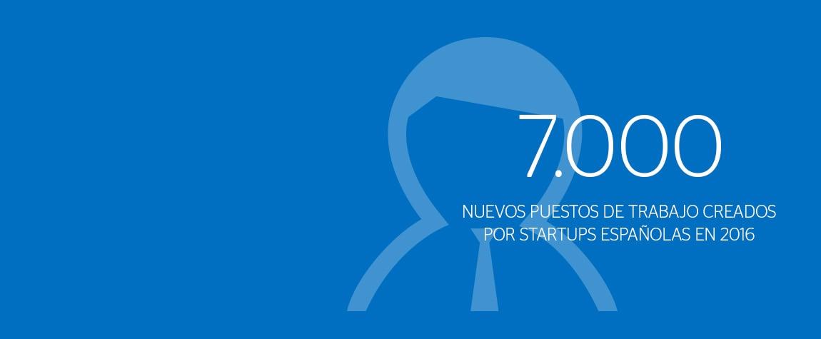 Las principales 'startups' españolas crearán 7.000 nuevos puestos de trabajo en 2016