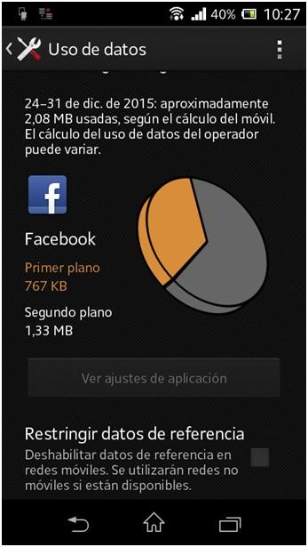 FaceBook es una de las apps que más datos consume.