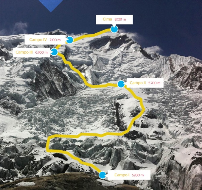 Mapa de la ruta al Annapurna (Expedición BBVA Carlos Soria 2016)