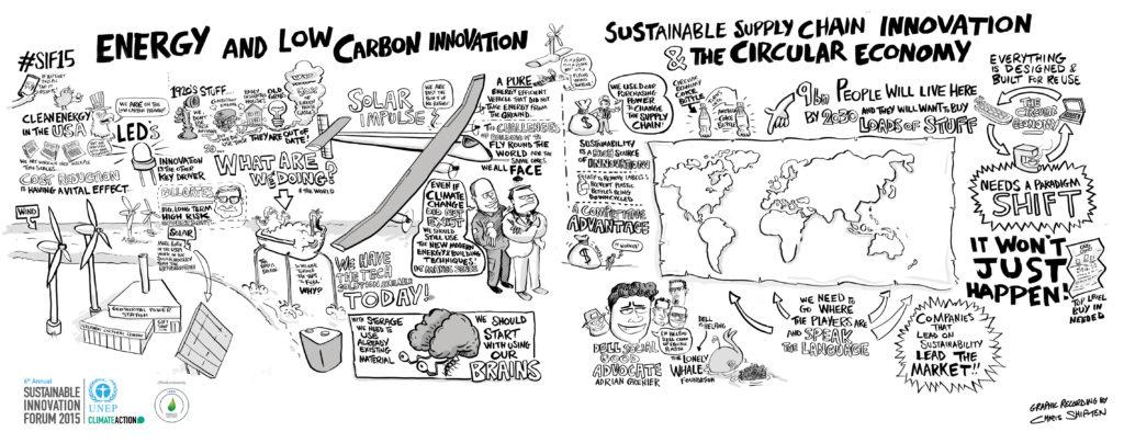 BBVA y su compromiso con el cambio climático