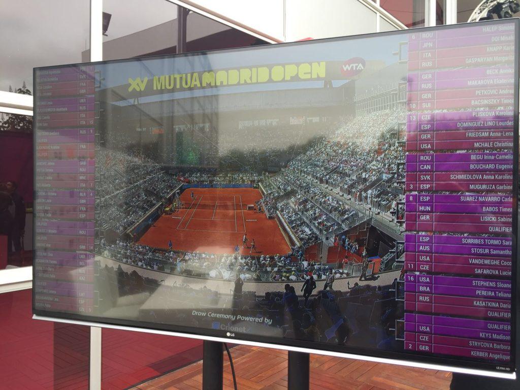Cuadro del Open de Madrid de tenis