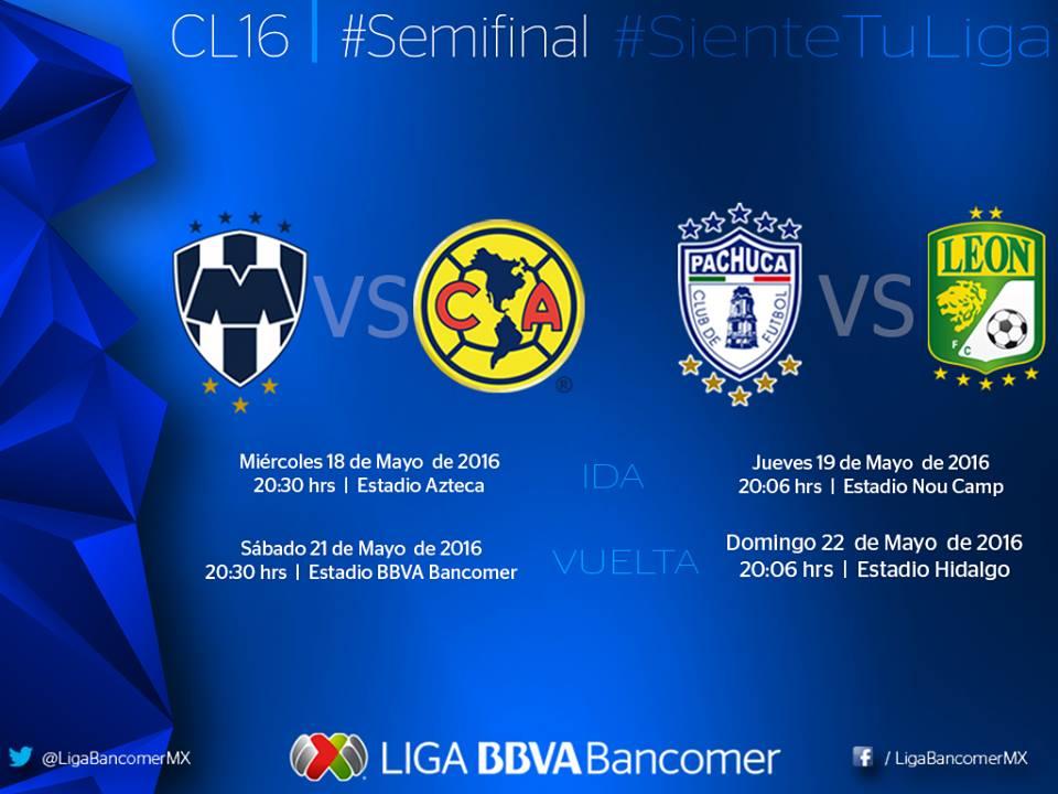 Horarios de las semifinales Clausura 2016 Liga Bancomer