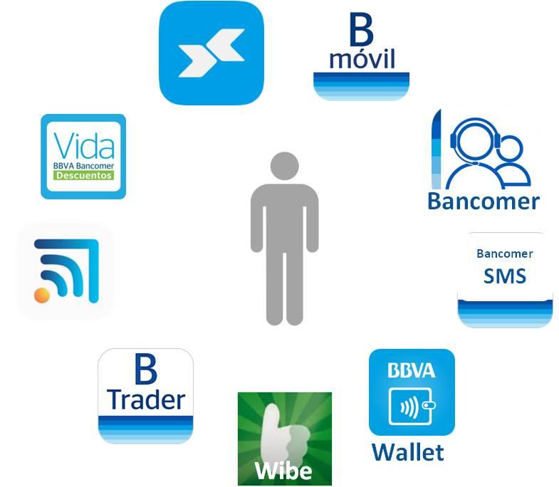 APP Banca Digital