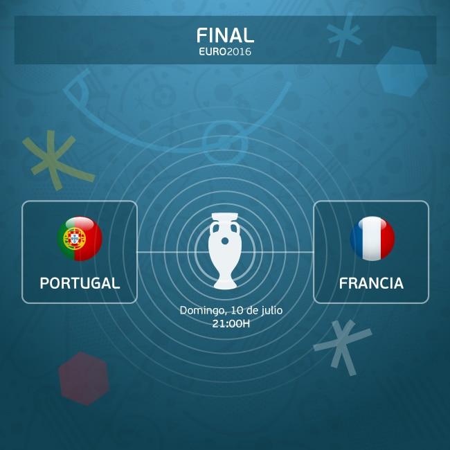 Final-euro