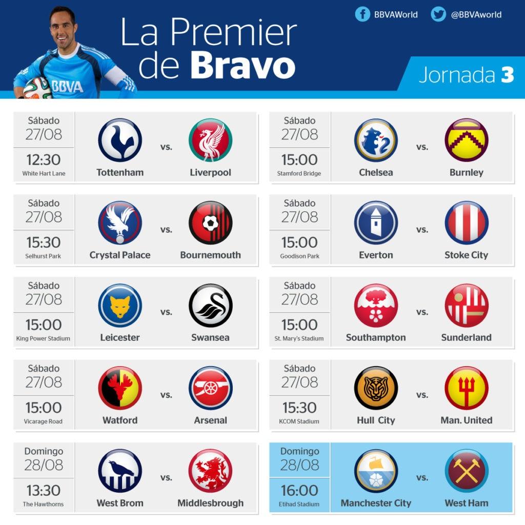Horarios de la jornada 3 para el Manchester City de Claudio Bravo