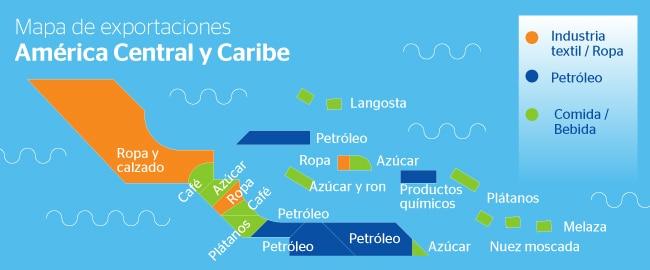 Exportaciones de América Central