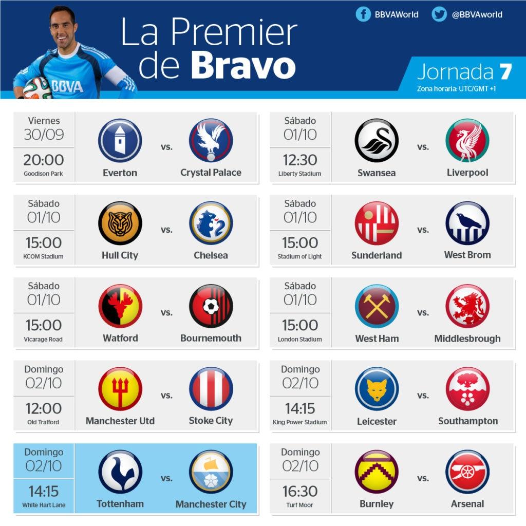 Horarios de la jornada 7 de la Premier League