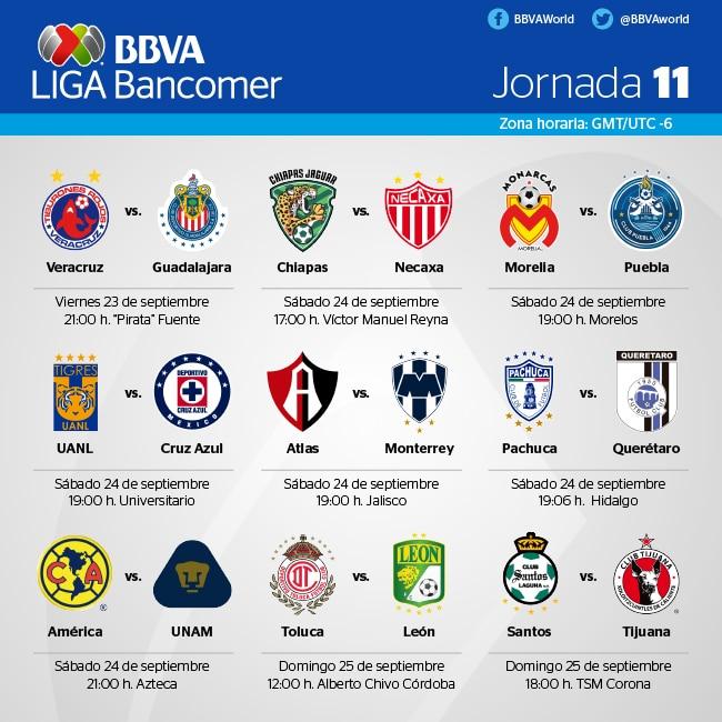 Horarios de la jornada 11 de la Bancomer MX