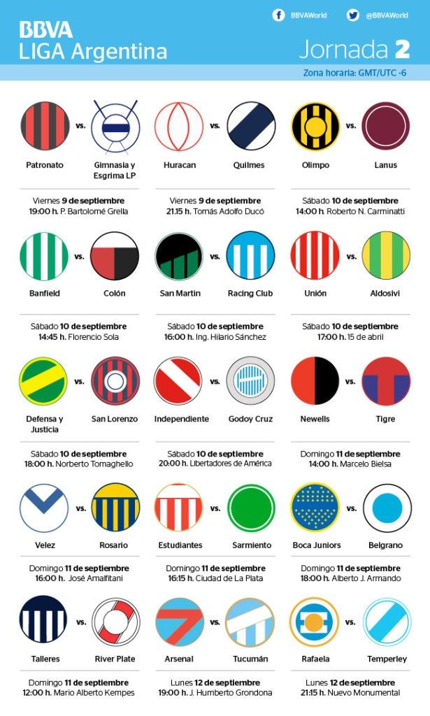 Horarios de la jornada 2 de la liga argentina