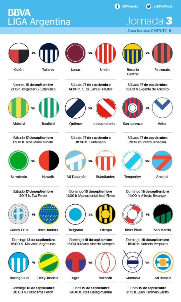 Infografía de Horarios de la jornada 3 de la Liga Argentina