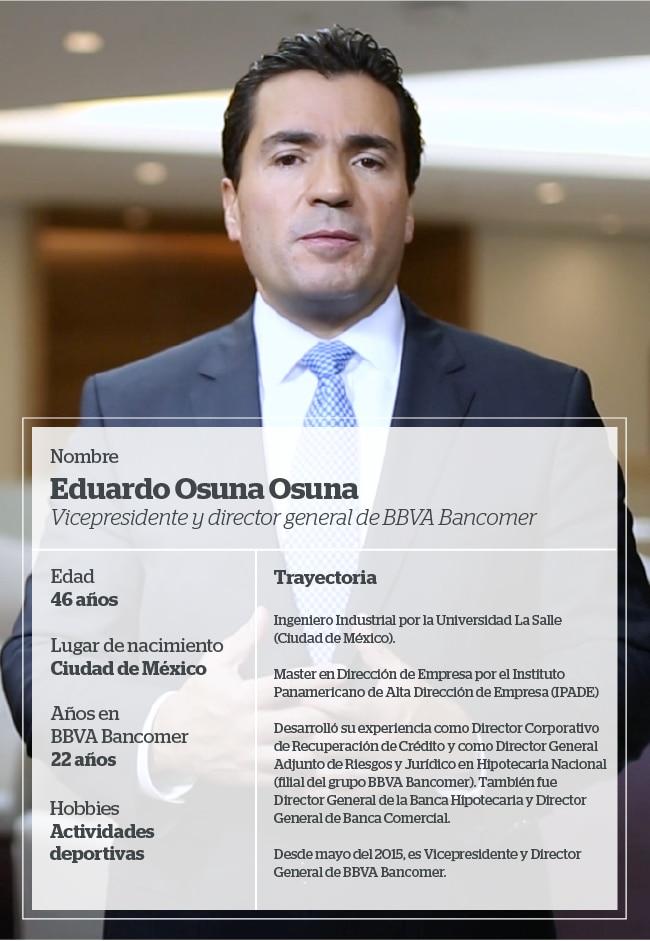Perfil de Eduardo Osuna BBVA