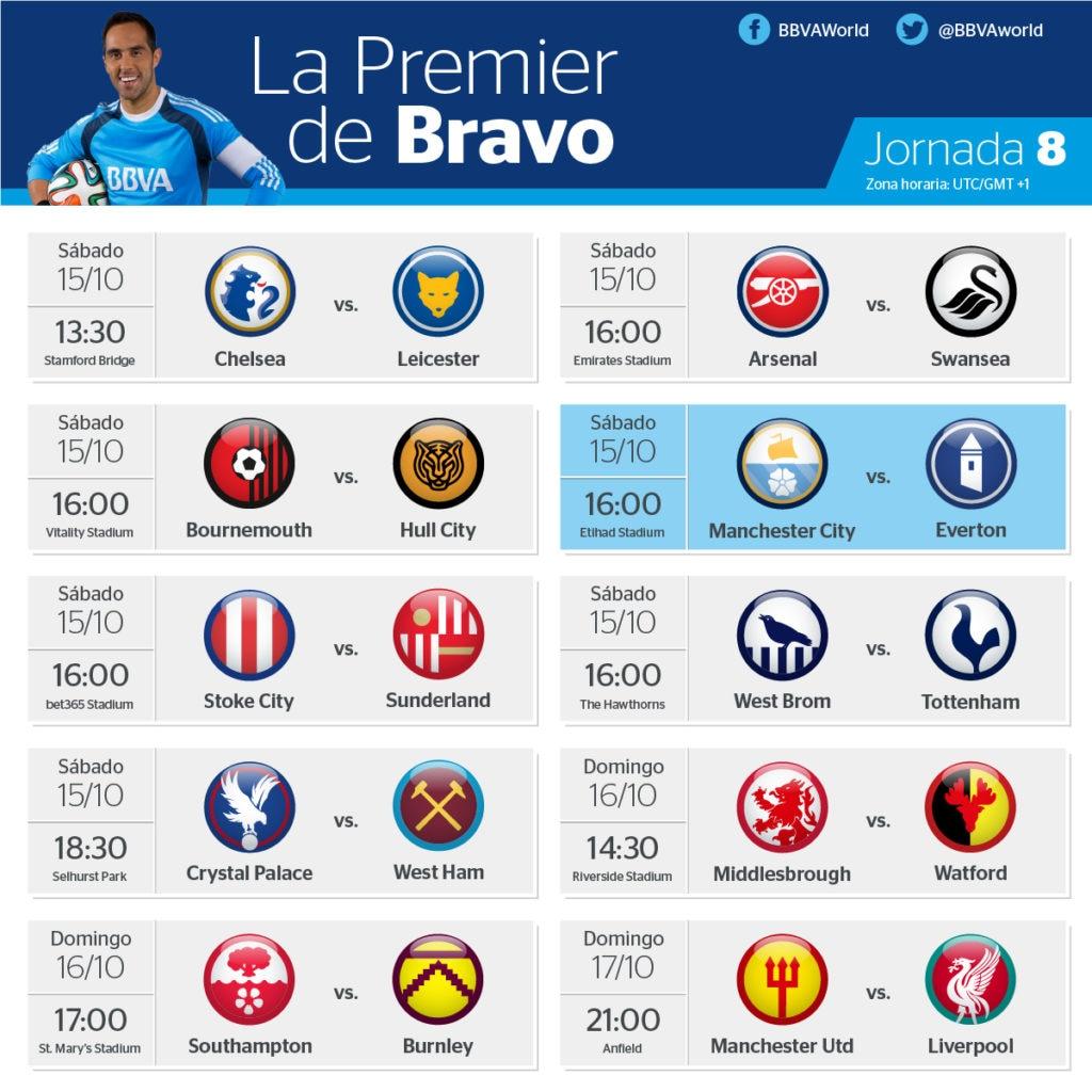Horarios de la octava jornada de la Premier League