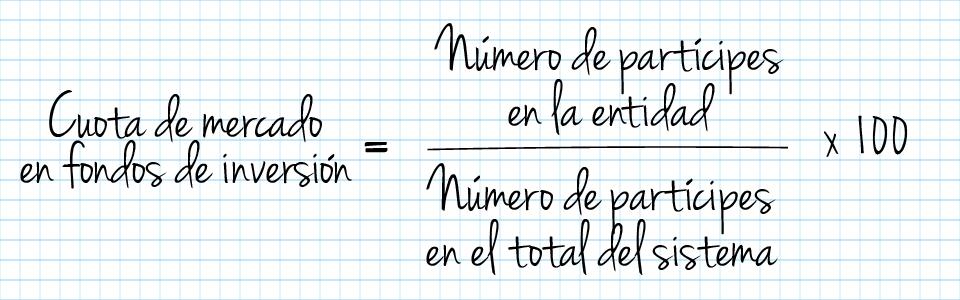Fórmula 3 balance