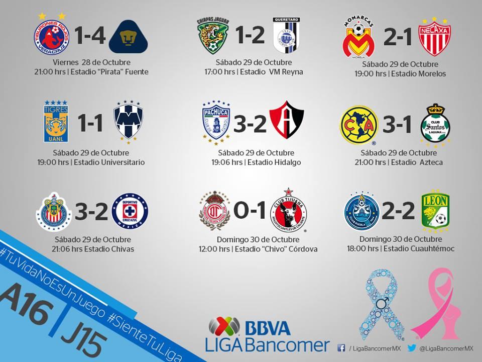 ResultadosJornada16 Liga Bancomer