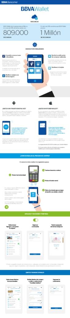 info-wallet-bancomer-nuevas funcionalidades nov 2016