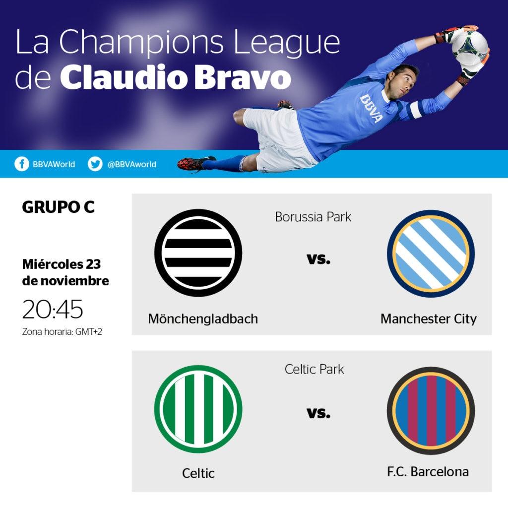 El calendario de la jornada 5 de Champions en el grupo C