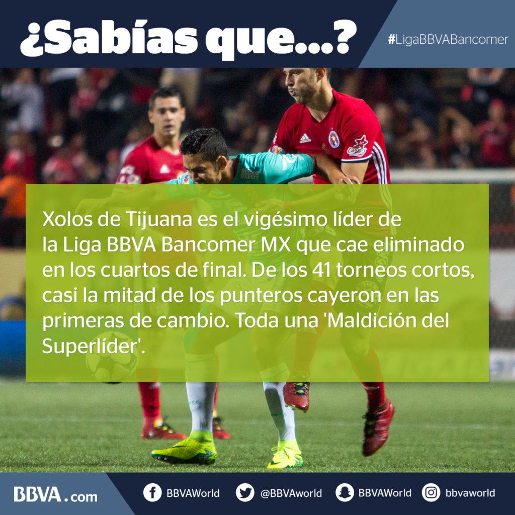 sabias-que-liga-mexicana-bancomer-mx-bbva