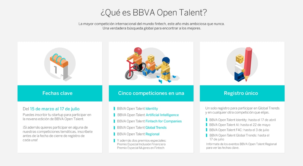 Infografía: que es open talent 2017