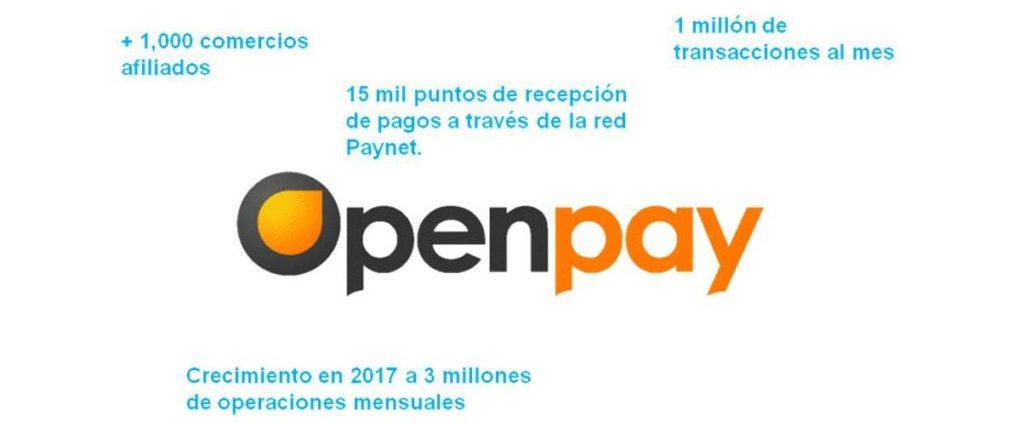 Cifras y datos Openpay