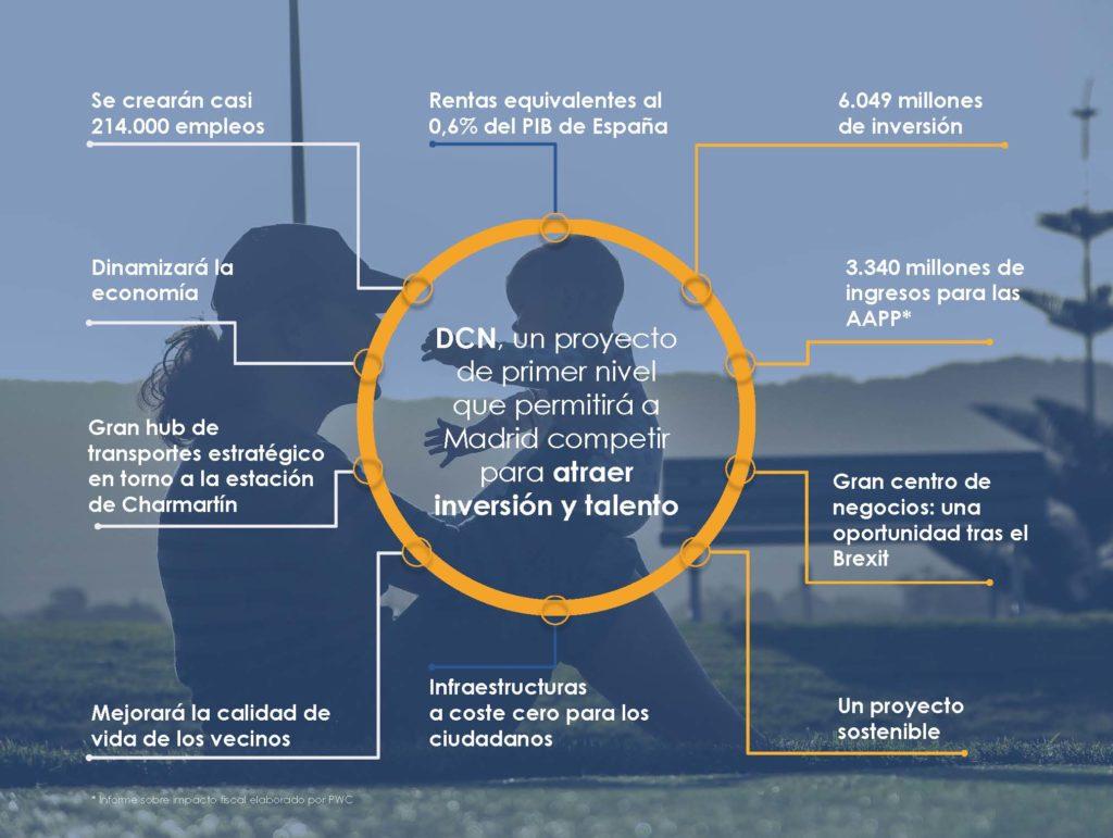 resumen_informe_empleo_dcn_bbva
