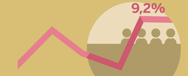 Imagen de Informe Cepal OIT desempleo América Latina 2017