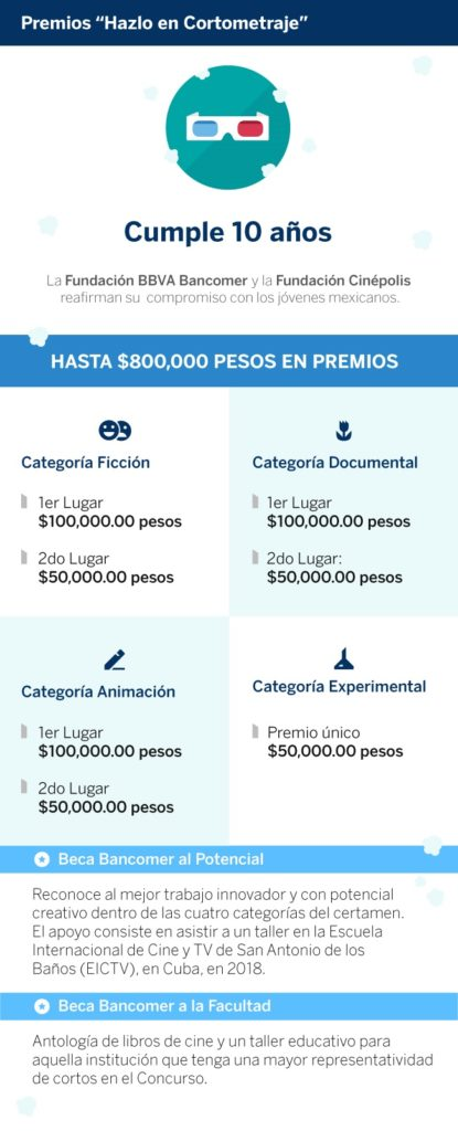 infografia-premios-hec-bbva-bancomer