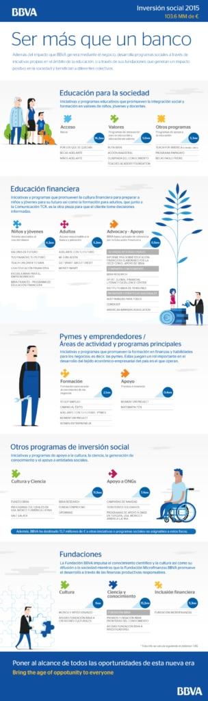 bbva-inversion-social-2015-ser-mas-que-un-banco
