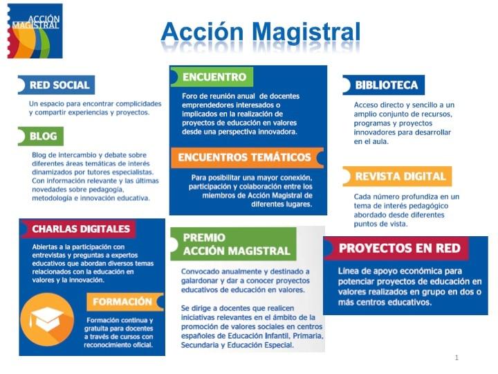 accion-magistral-cartel- gráfico- 2016bbva