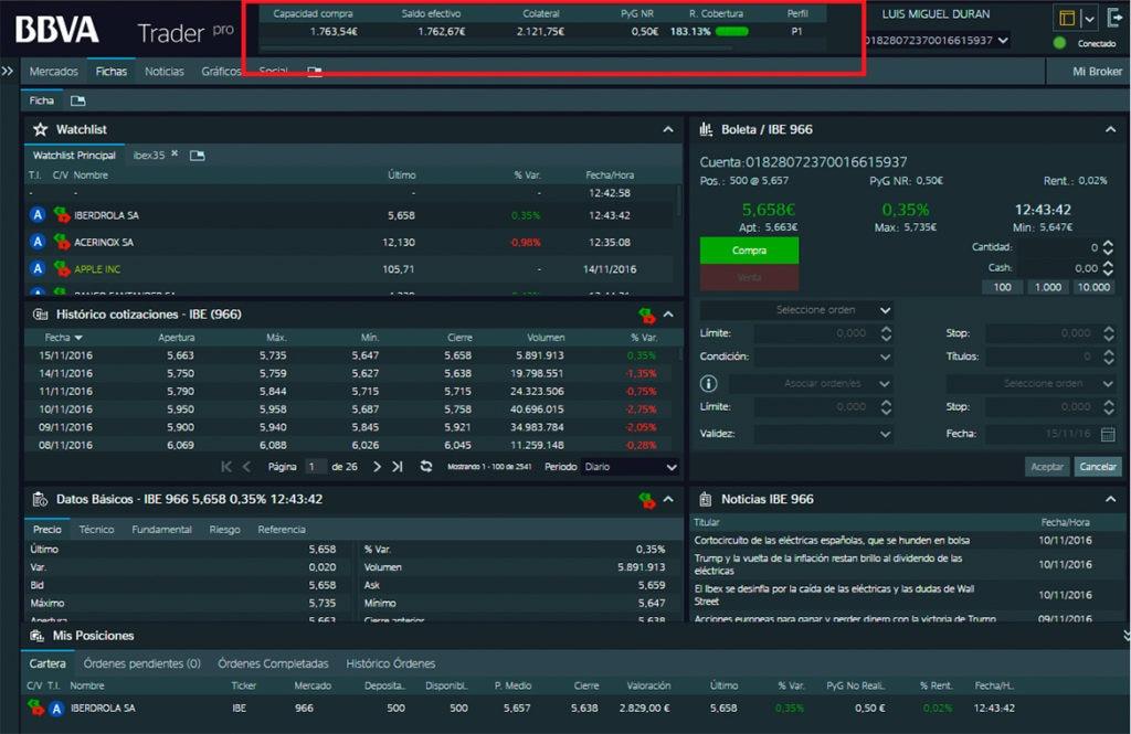 Forografía del módulo superior de BBVA Trader Pro