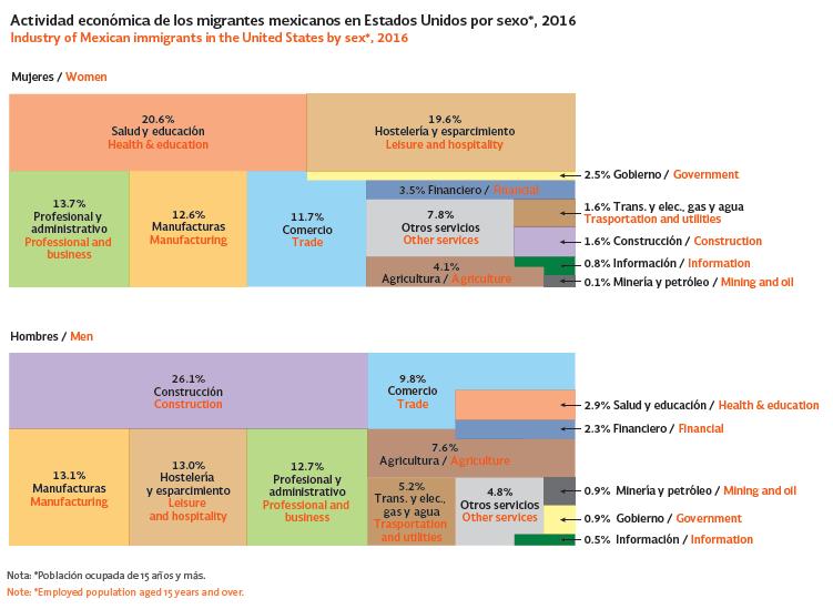 ocupacion-de-los-migrantes-19jul17