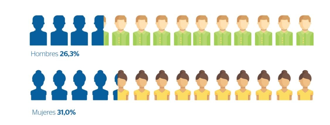 infografia-colombia
