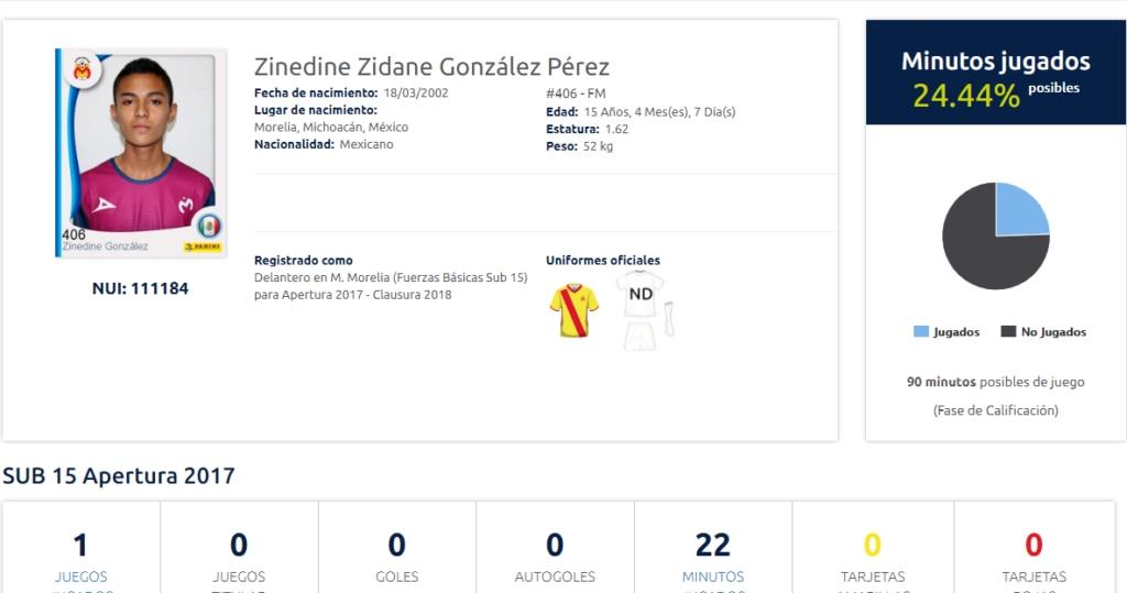 zinedine-zidane-monarcas-morelia-futbol-bbva-bancomer