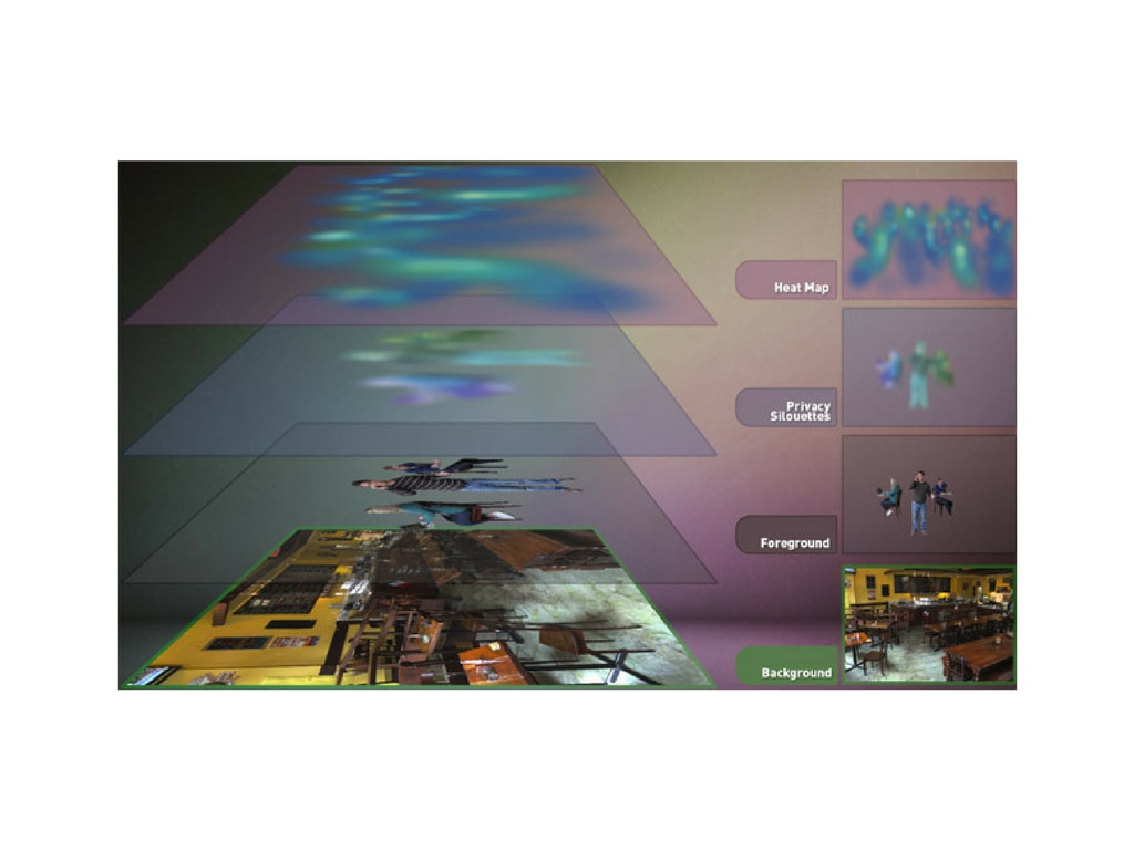video prism app bbva