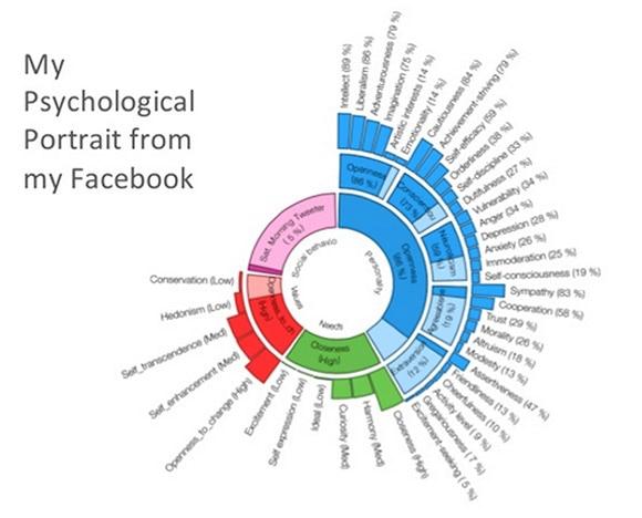 cibbva-redes-sociales-rrss-poder-internet-bbva