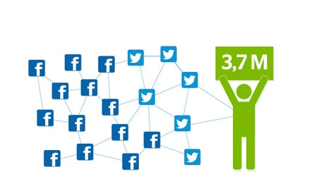 comunidad-social-bbva-redes-sociales-millones-seguidores