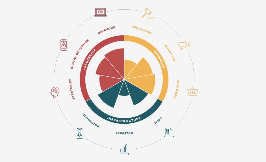 innovacion-startups-ciudades-smartcities-bbva
