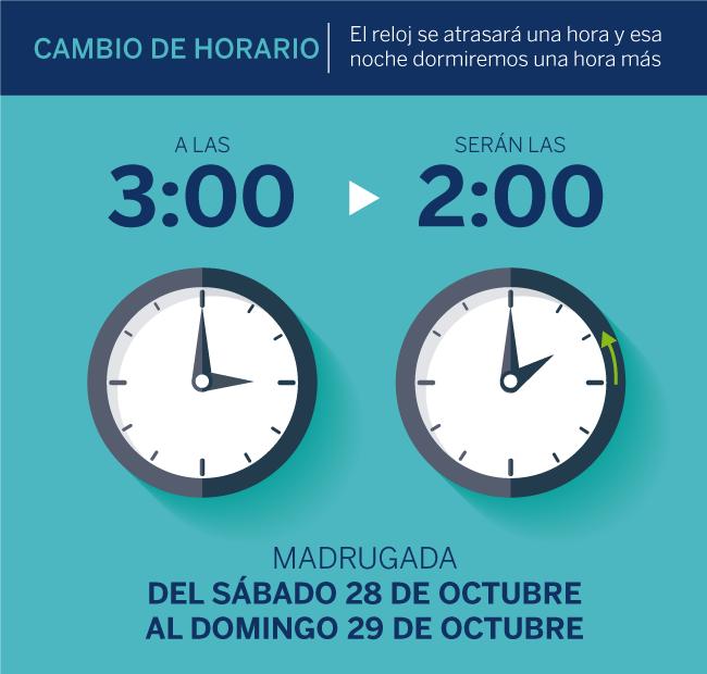 cambio-hora-bbva-recurso-infografia