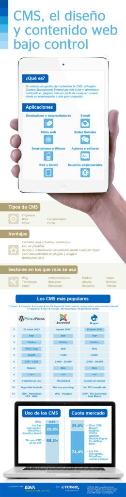 cms_bbva_infografia