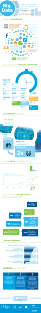 infografia-bigdata-version-web-bbva