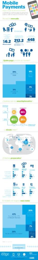 infografia_mobilepayments_version_web