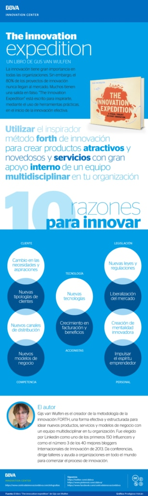the_innovation_expedition_bbva_gijs_van_wulfen