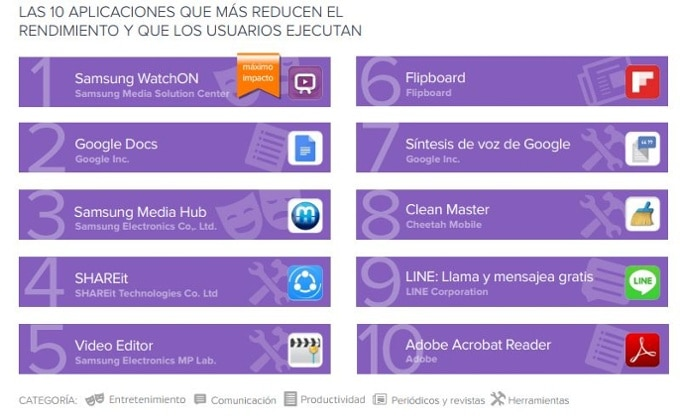 top10_apps-recursos-movil-android-avast-bbva