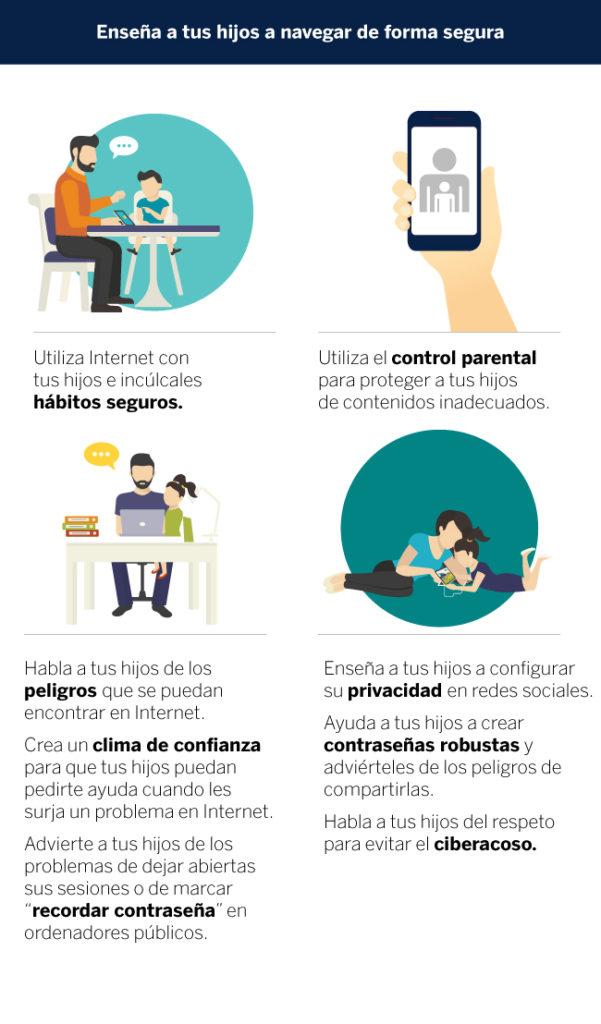 infografia-uso-movil-seguridad-bbva