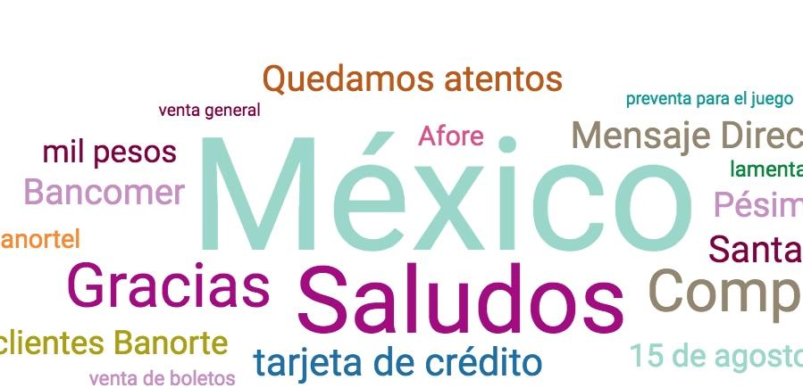 Screen-Shot-2017- brandwatch- nube-Bancos México 1